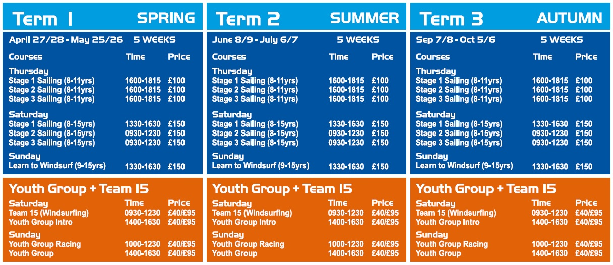 QM Terms and Youth Group Table